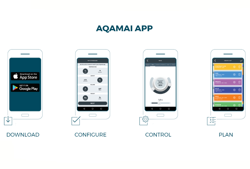 Aqamai KPM Smart-Wavemaker App