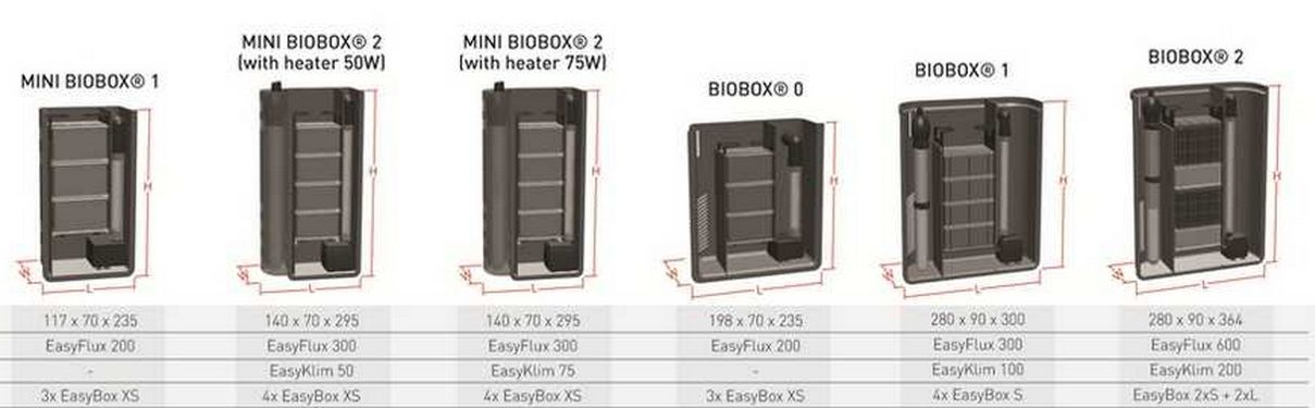 aquatlantis Filter BIOBOX 2 Filtersysteme