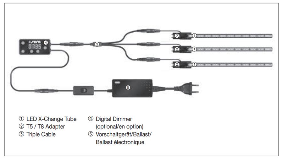 sera LED Triple Cable Anschluss